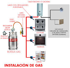 requisitos-instalacion-caldera-gas-2
